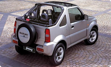 Suzuki Jimny car hire Greece
